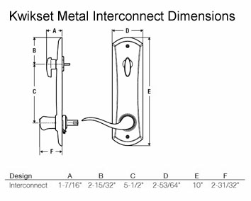 Kwikset Metal Interconnect Dimensions